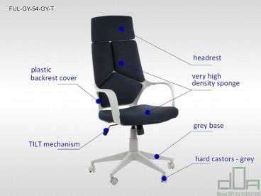 Mai multe despre Scaun de birou rotativ, ergonomic, pivotant FULTON